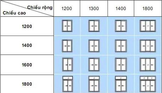 Kích thước thông dụng của cửa sổ mở trượt