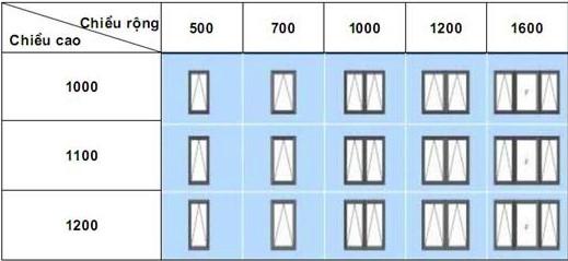 Kích thước thông dụng của cửa sổ mở hất ra ngoài