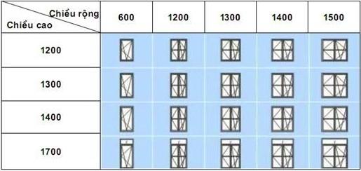 Kích thước thông dụng của cửa sổ mở quay lật vào trong
